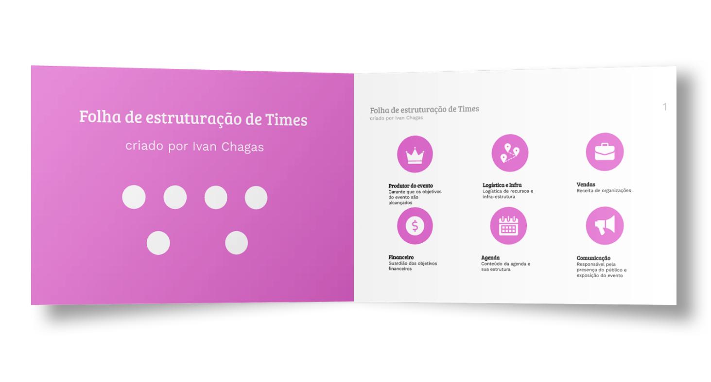 Folha de Estruturação: rascunhe, pense e planeje estruturas de equipes e papeis para cada um.