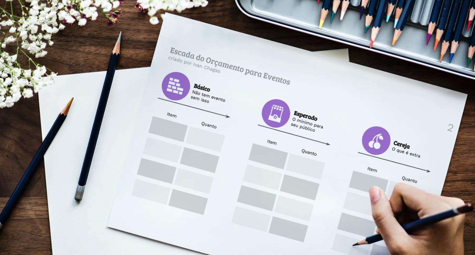 Escada do Orçamento: construa um orçamento que seja utilizado pela sua equipe e ajude a priorizar as compras.