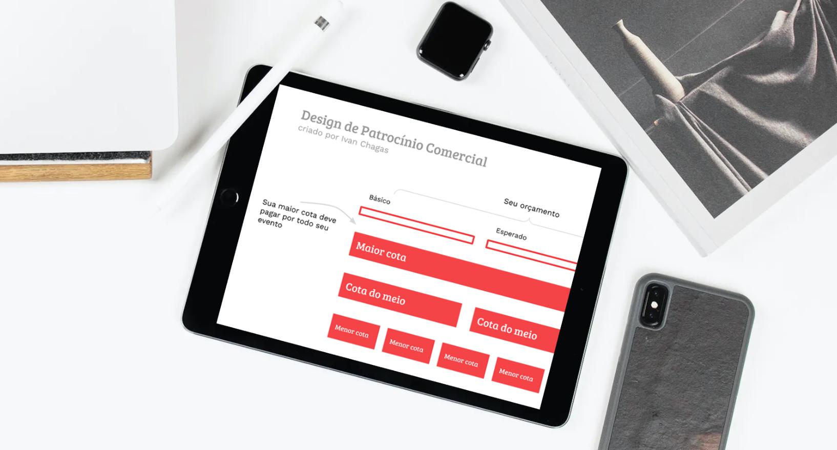 Design de Patrocinio: um modelo para você criar as cotas de patrocínio, mesma que seja sua primeira vez.