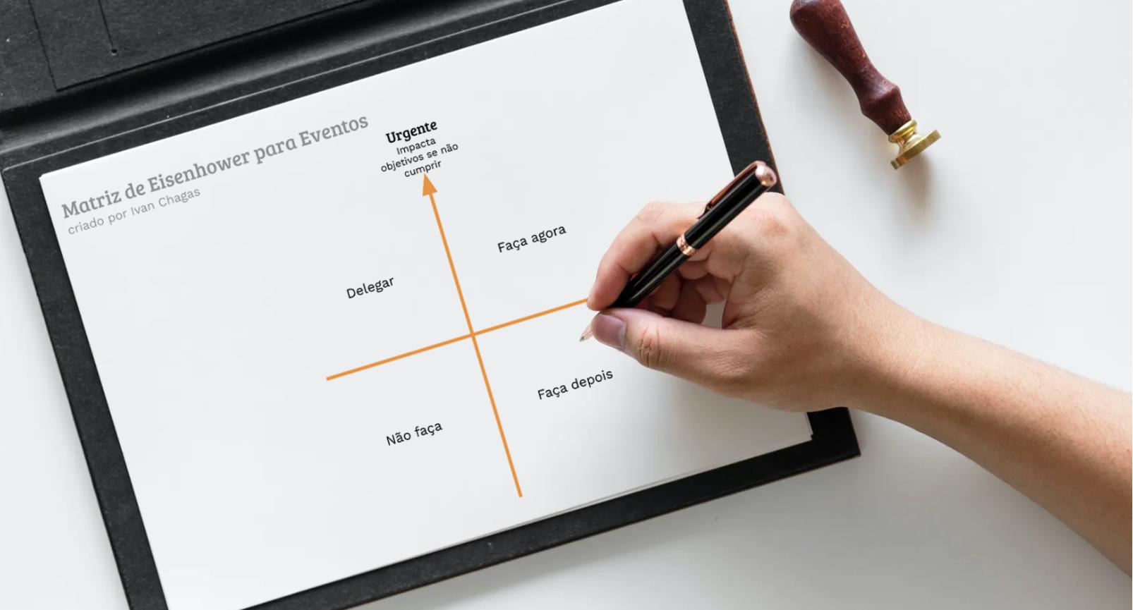 Einsenhower para Eventos: aprenda a priorizar suas tarefas e projetos com um modelo claro.