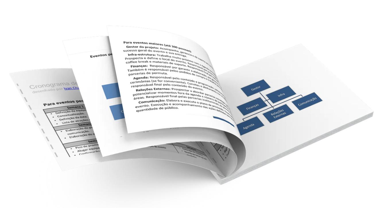 Exemplos e modelos de organogramas para você dividir as responsabilidades.